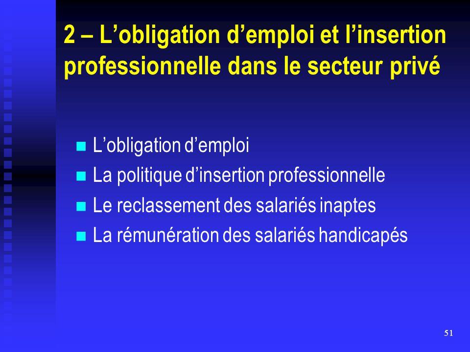 51 2 – L'obligation d'emploi et l'insertion professionnelle dans le secteur privé L'obligation d'emploi La politique d'insertion professionnelle Le re