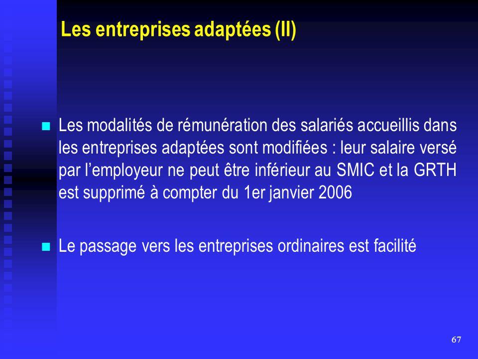 67 Les entreprises adaptées (II) Les modalités de rémunération des salariés accueillis dans les entreprises adaptées sont modifiées : leur salaire ver