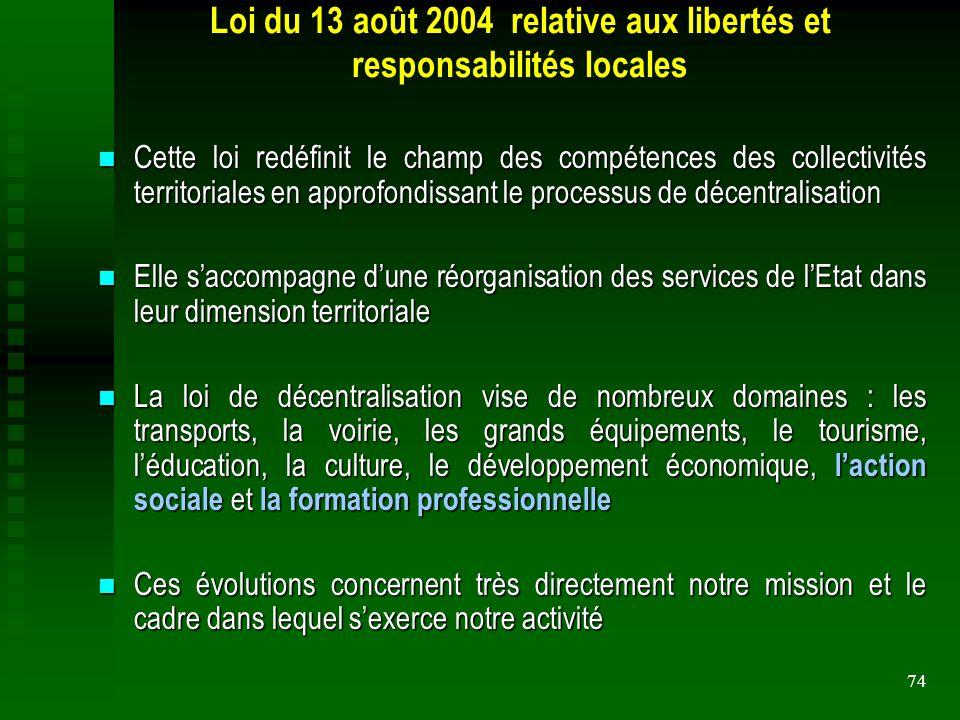 74 Loi du 13 août 2004 relative aux libertés et responsabilités locales Cette loi redéfinit le champ des compétences des collectivités territoriales e