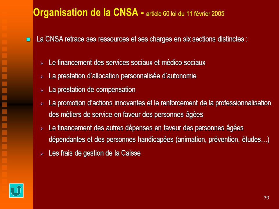 79 Organisation de la CNSA - article 60 loi du 11 février 2005 La CNSA retrace ses ressources et ses charges en six sections distinctes : La CNSA retr