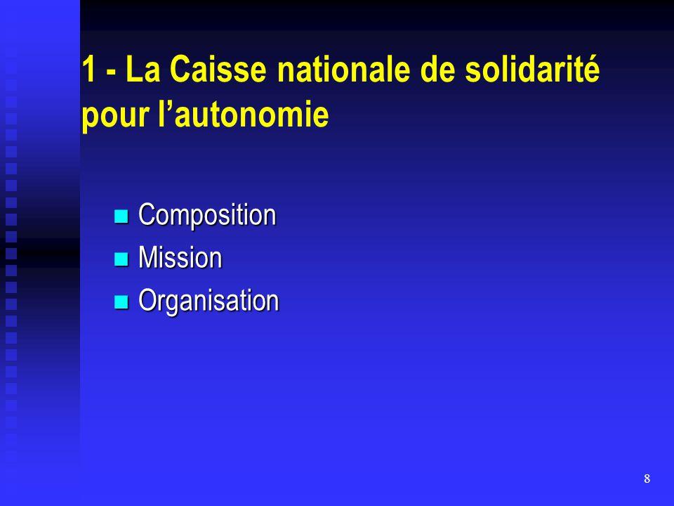 8 1 - La Caisse nationale de solidarité pour l'autonomie Composition Composition Mission Mission Organisation Organisation