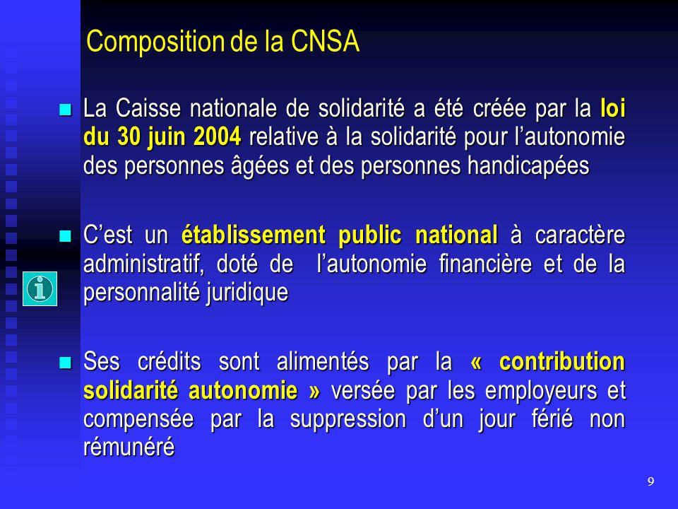 9 Composition de la CNSA La Caisse nationale de solidarité a été créée par la loi du 30 juin 2004 relative à la solidarité pour l'autonomie des person