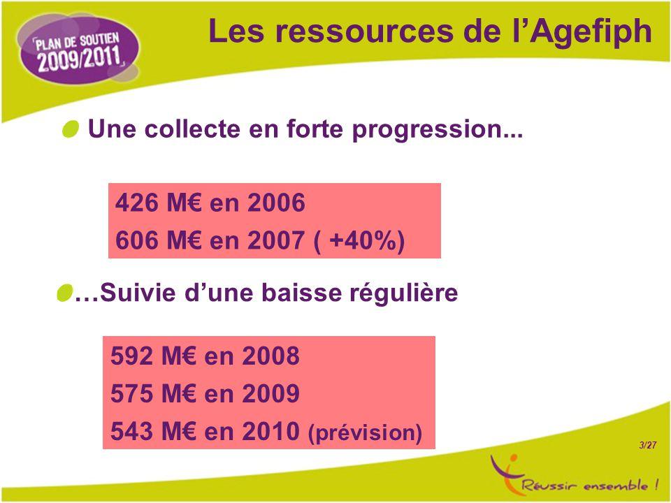 3/27 Les ressources de l'Agefiph Une collecte en forte progression...