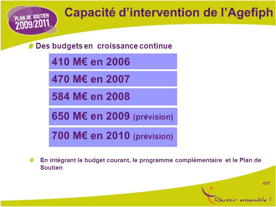 4/27 Capacité d'intervention de l'Agefiph En intégrant le budget courant, le programme complémentaire et le Plan de Soutien 410 M€ en 2006 470 M€ en 2007 650 M€ en 2009 (prévision) 584 M€ en 2008 700 M€ en 2010 (prévision) Des budgets en croissance continue