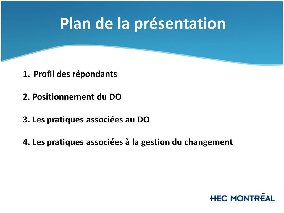 Plan de la présentation 1.Profil des répondants 2. Positionnement du DO 3. Les pratiques associées au DO 4. Les pratiques associées à la gestion du ch