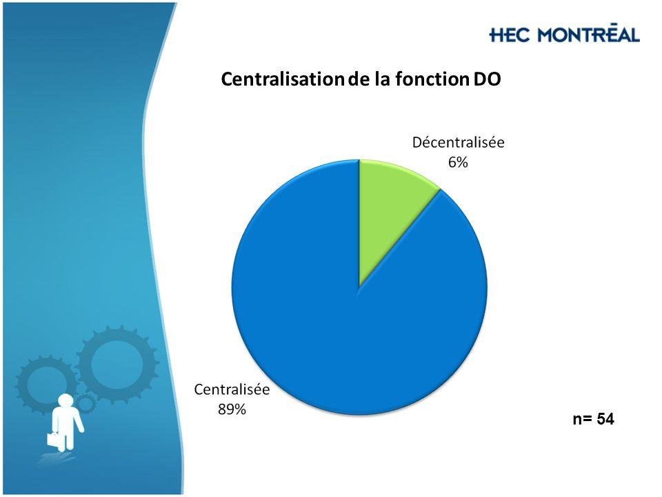 Centralisation de la fonction DO n= 54