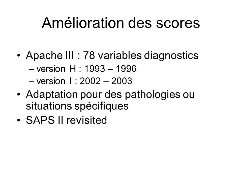 Amélioration des scores Apache III : 78 variables diagnostics –version H : 1993 – 1996 –version I : 2002 – 2003 Adaptation pour des pathologies ou situations spécifiques SAPS II revisited