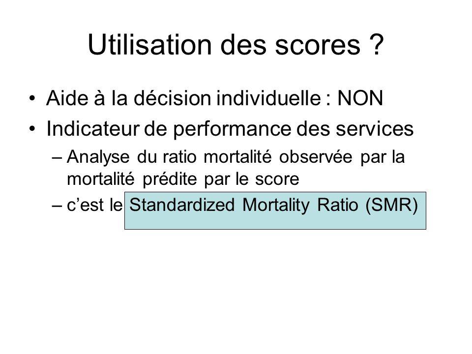 Utilisation des scores .