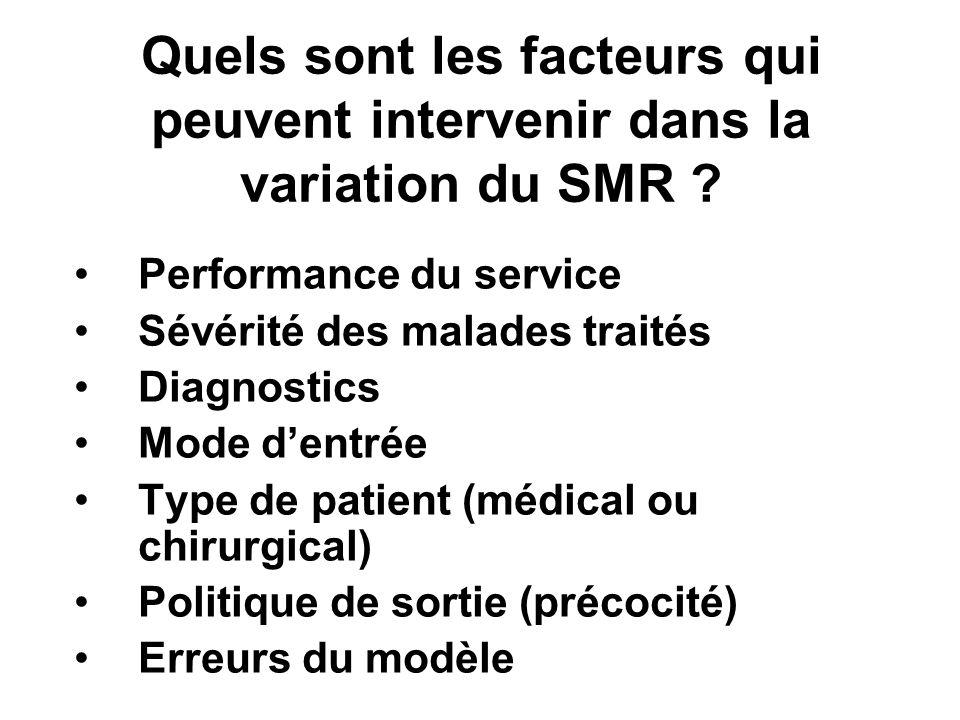 Quels sont les facteurs qui peuvent intervenir dans la variation du SMR .