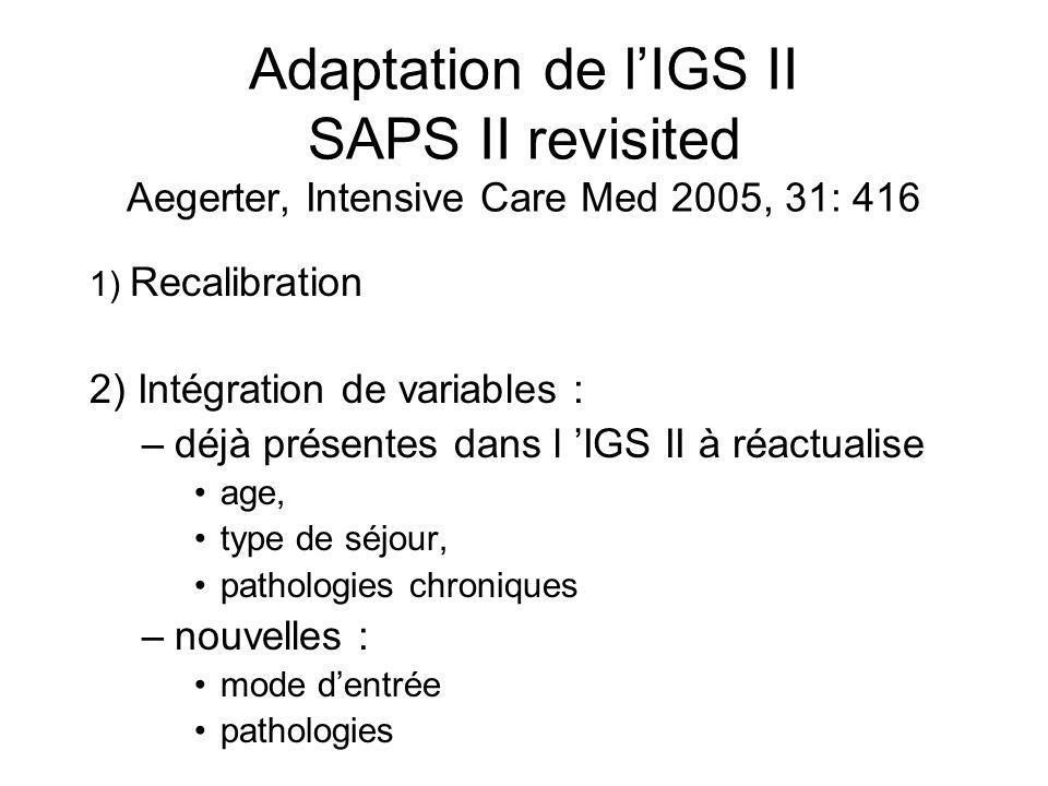Adaptation de l'IGS II SAPS II revisited Aegerter, Intensive Care Med 2005, 31: 416 1) Recalibration 2) Intégration de variables : –déjà présentes dans l 'IGS II à réactualise age, type de séjour, pathologies chroniques –nouvelles : mode d'entrée pathologies