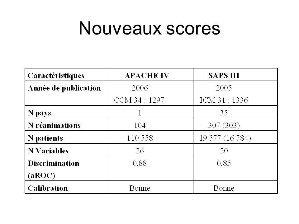 Nouveaux scores