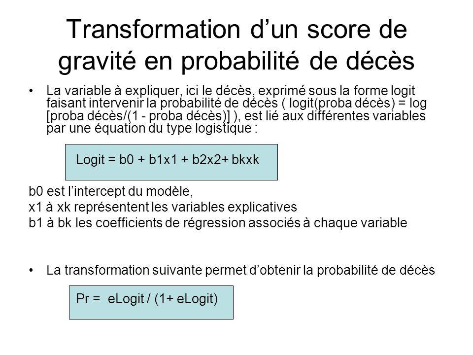 Relation entre le score d'indice de gravité simplifié (IGS) II et la probabilité de décès hospitalier