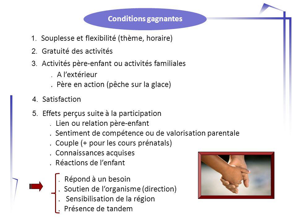 Conditions gagnantes 1. Souplesse et flexibilité (thème, horaire) 2.