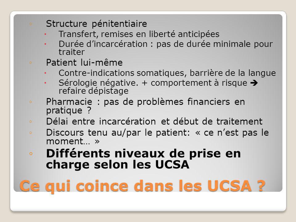 Ce qui coince dans les UCSA ? ◦Structure pénitentiaire  Transfert, remises en liberté anticipées  Durée d'incarcération : pas de durée minimale pour