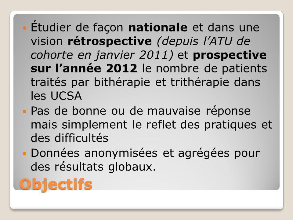 Objectifs Étudier de façon nationale et dans une vision rétrospective (depuis l'ATU de cohorte en janvier 2011) et prospective sur l'année 2012 le nom