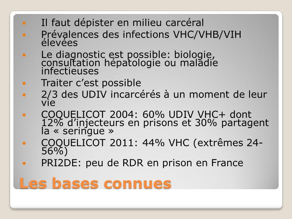 Les bases connues Il faut dépister en milieu carcéral Prévalences des infections VHC/VHB/VIH élevées Le diagnostic est possible: biologie, consultatio