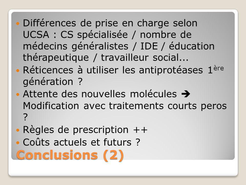 Conclusions (2) Différences de prise en charge selon UCSA : CS spécialisée / nombre de médecins généralistes / IDE / éducation thérapeutique / travail