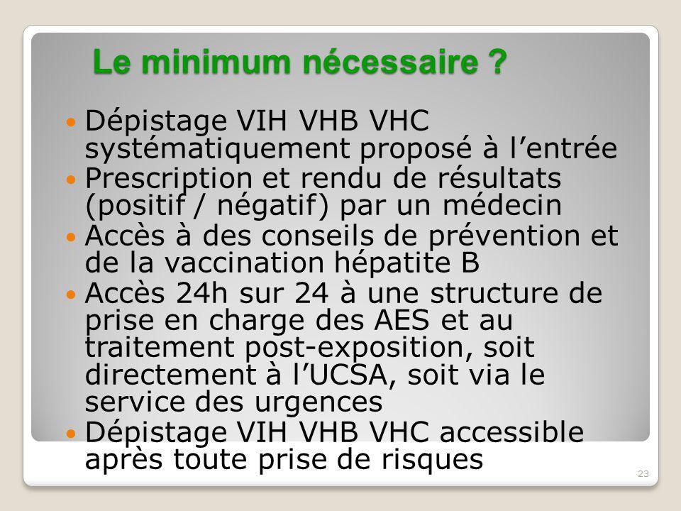 23 Le minimum nécessaire ? Dépistage VIH VHB VHC systématiquement proposé à l'entrée Prescription et rendu de résultats (positif / négatif) par un méd
