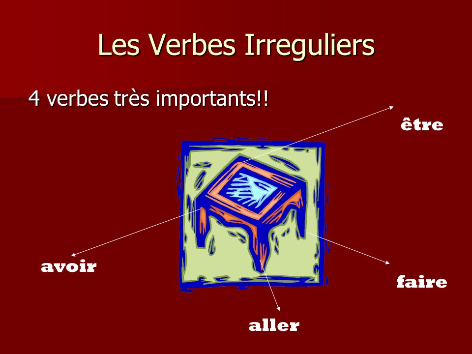 3 ways to translate the verb directly Do + verb Form verb -ing