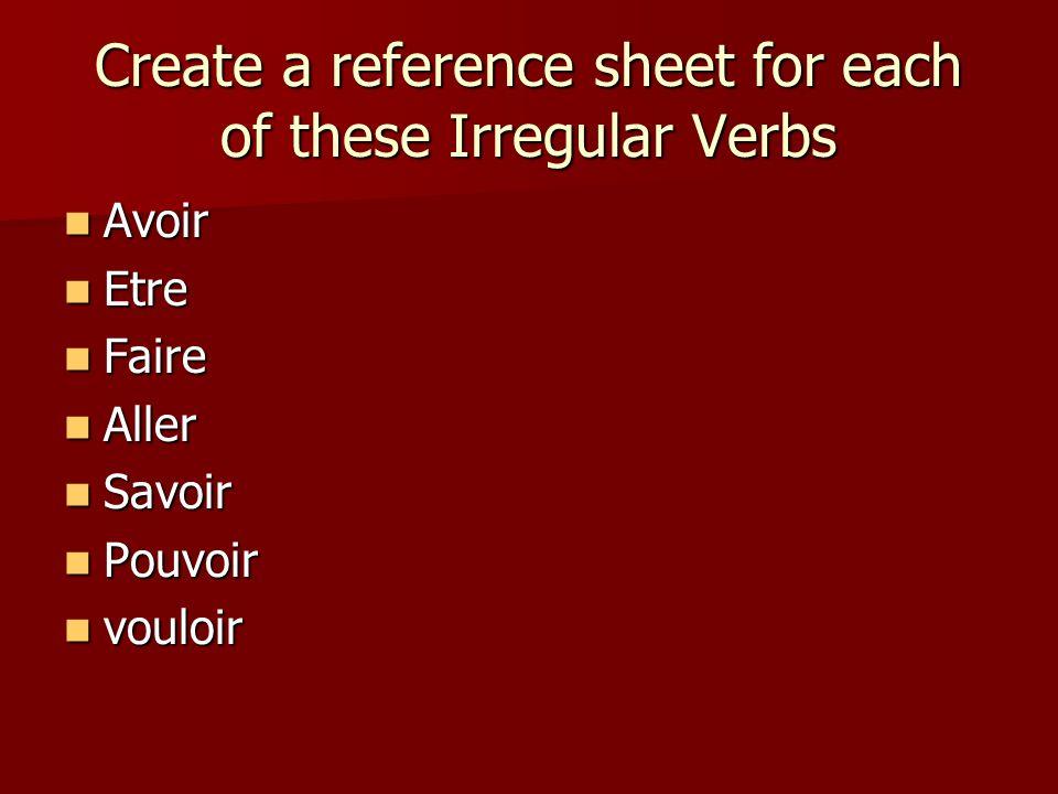 Create a reference sheet for each of these Irregular Verbs Avoir Avoir Etre Etre Faire Faire Aller Aller Savoir Savoir Pouvoir Pouvoir vouloir vouloir