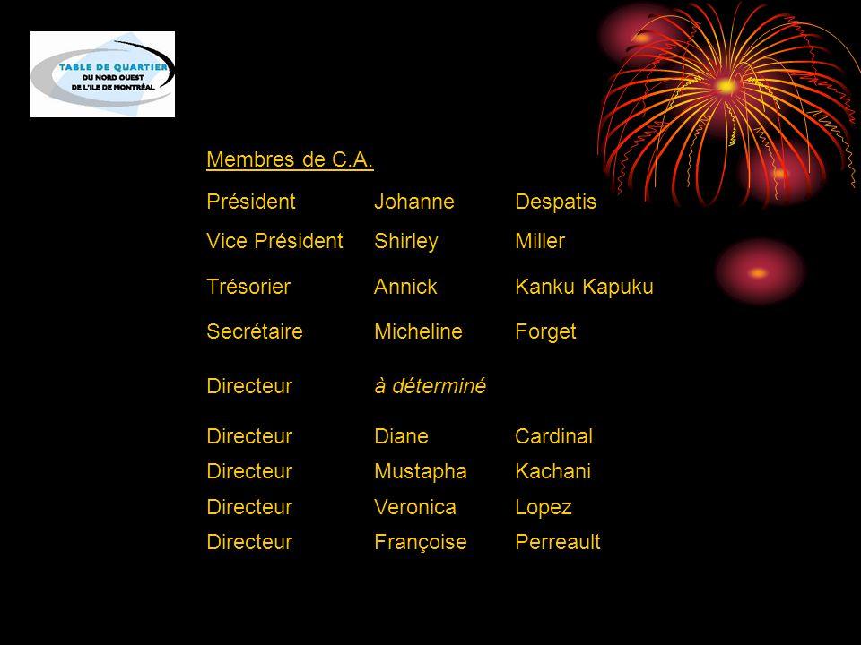 Membres de C.A.