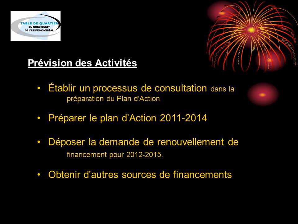 Prévision des Activités Établir un processus de consultation dans la préparation du Plan d'Action Préparer le plan d'Action 2011-2014 Déposer la demande de renouvellement de financement pour 2012-2015.