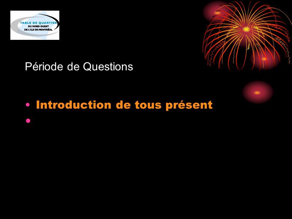 Période de Questions Introduction de tous présent