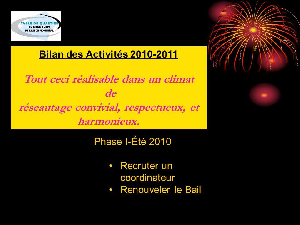 Bilan des Activités 2010-2011 Tout ceci réalisable dans un climat de réseautage convivial, respectueux, et harmonieux.
