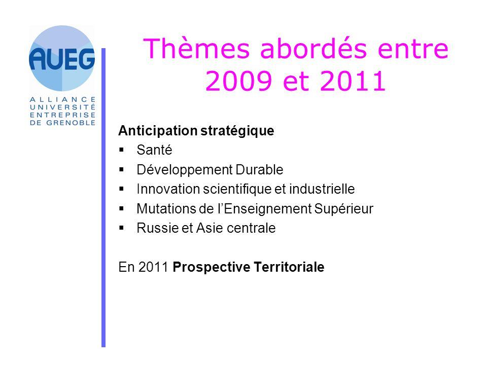 Thèmes abordés entre 2009 et 2011 Anticipation stratégique  Santé  Développement Durable  Innovation scientifique et industrielle  Mutations de l'