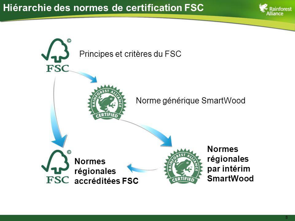 8 Hiérarchie des normes de certification FSC Principes et critères du FSC Norme générique SmartWood Normes régionales par intérim SmartWood Normes régionales accréditées FSC