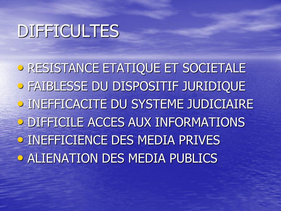 DIFFICULTES RESISTANCE ETATIQUE ET SOCIETALE RESISTANCE ETATIQUE ET SOCIETALE FAIBLESSE DU DISPOSITIF JURIDIQUE FAIBLESSE DU DISPOSITIF JURIDIQUE INEFFICACITE DU SYSTEME JUDICIAIRE INEFFICACITE DU SYSTEME JUDICIAIRE DIFFICILE ACCES AUX INFORMATIONS DIFFICILE ACCES AUX INFORMATIONS INEFFICIENCE DES MEDIA PRIVES INEFFICIENCE DES MEDIA PRIVES ALIENATION DES MEDIA PUBLICS ALIENATION DES MEDIA PUBLICS