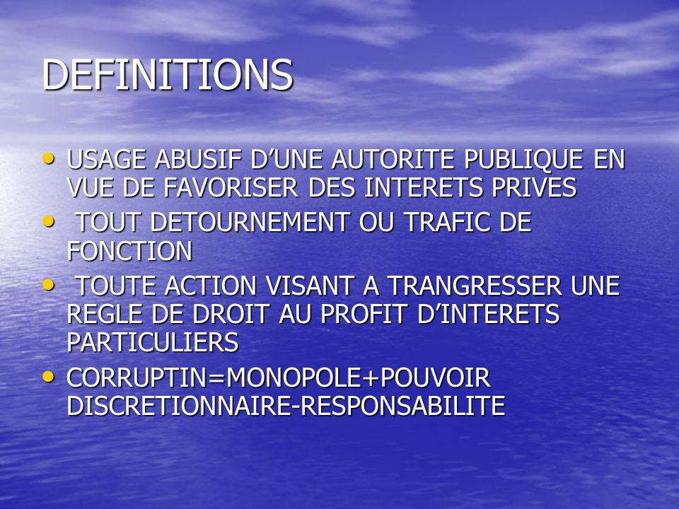 DEFINITIONS USAGE ABUSIF D'UNE AUTORITE PUBLIQUE EN VUE DE FAVORISER DES INTERETS PRIVES USAGE ABUSIF D'UNE AUTORITE PUBLIQUE EN VUE DE FAVORISER DES INTERETS PRIVES TOUT DETOURNEMENT OU TRAFIC DE FONCTION TOUT DETOURNEMENT OU TRAFIC DE FONCTION TOUTE ACTION VISANT A TRANGRESSER UNE REGLE DE DROIT AU PROFIT D'INTERETS PARTICULIERS TOUTE ACTION VISANT A TRANGRESSER UNE REGLE DE DROIT AU PROFIT D'INTERETS PARTICULIERS CORRUPTIN=MONOPOLE+POUVOIR DISCRETIONNAIRE-RESPONSABILITE CORRUPTIN=MONOPOLE+POUVOIR DISCRETIONNAIRE-RESPONSABILITE