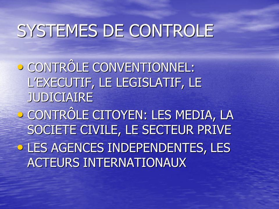 SYSTEMES DE CONTROLE CONTRÔLE CONVENTIONNEL: L'EXECUTIF, LE LEGISLATIF, LE JUDICIAIRE CONTRÔLE CONVENTIONNEL: L'EXECUTIF, LE LEGISLATIF, LE JUDICIAIRE CONTRÔLE CITOYEN: LES MEDIA, LA SOCIETE CIVILE, LE SECTEUR PRIVE CONTRÔLE CITOYEN: LES MEDIA, LA SOCIETE CIVILE, LE SECTEUR PRIVE LES AGENCES INDEPENDENTES, LES ACTEURS INTERNATIONAUX LES AGENCES INDEPENDENTES, LES ACTEURS INTERNATIONAUX