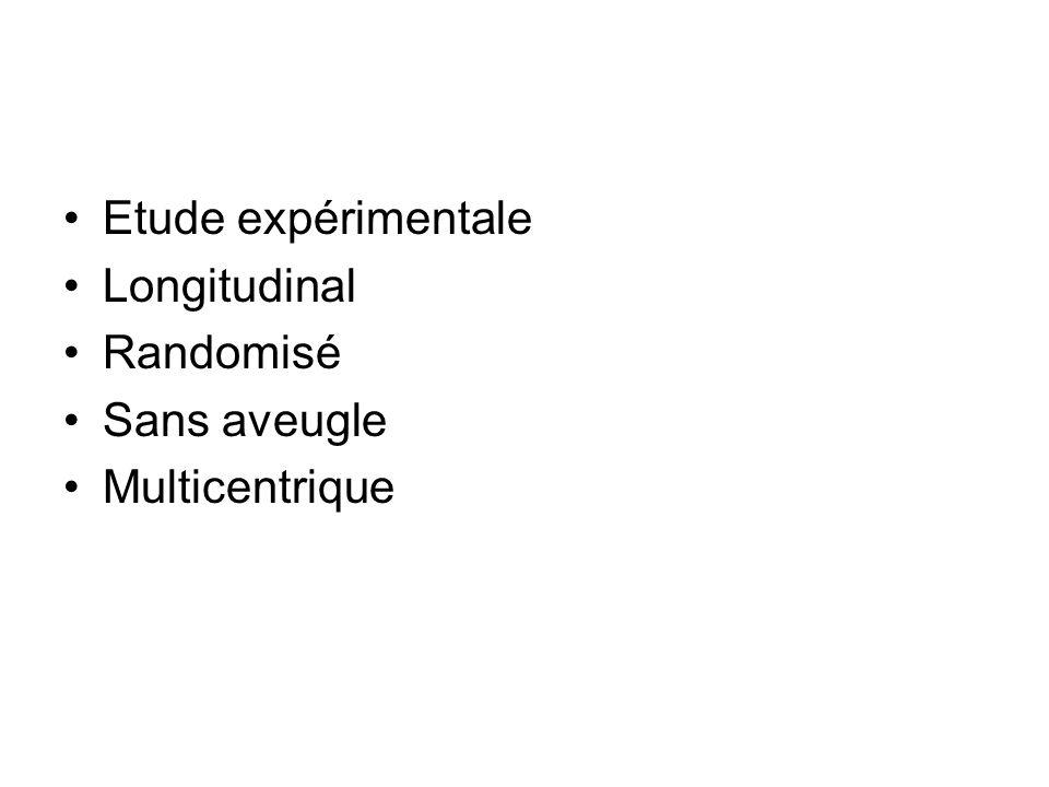 Etude expérimentale Longitudinal Randomisé Sans aveugle Multicentrique