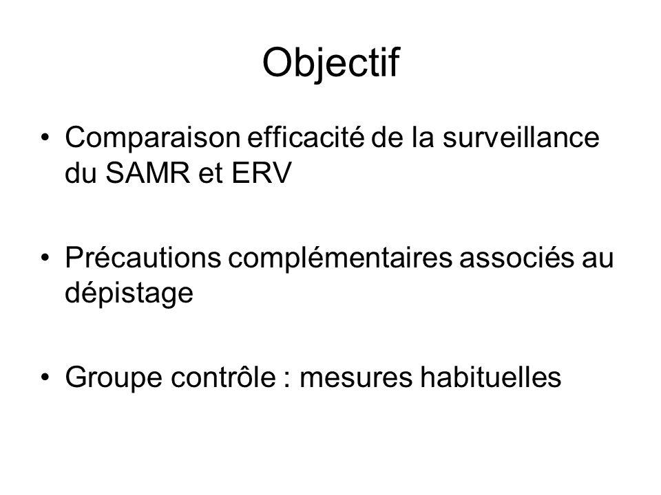 Objectif Comparaison efficacité de la surveillance du SAMR et ERV Précautions complémentaires associés au dépistage Groupe contrôle : mesures habituel