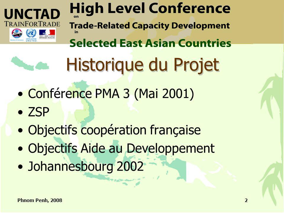 Phnom Penh, 20082 Historique du Projet Conférence PMA 3 (Mai 2001) ZSP Objectifs coopération française Objectifs Aide au Developpement Johannesbourg 2002