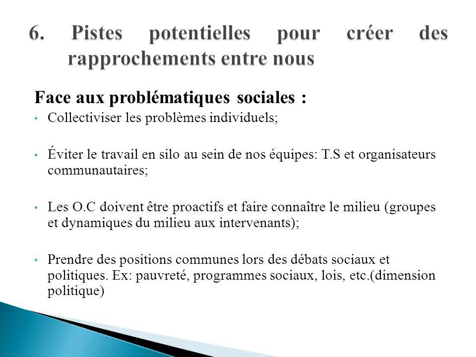 Face aux problématiques sociales : Collectiviser les problèmes individuels; Éviter le travail en silo au sein de nos équipes: T.S et organisateurs com