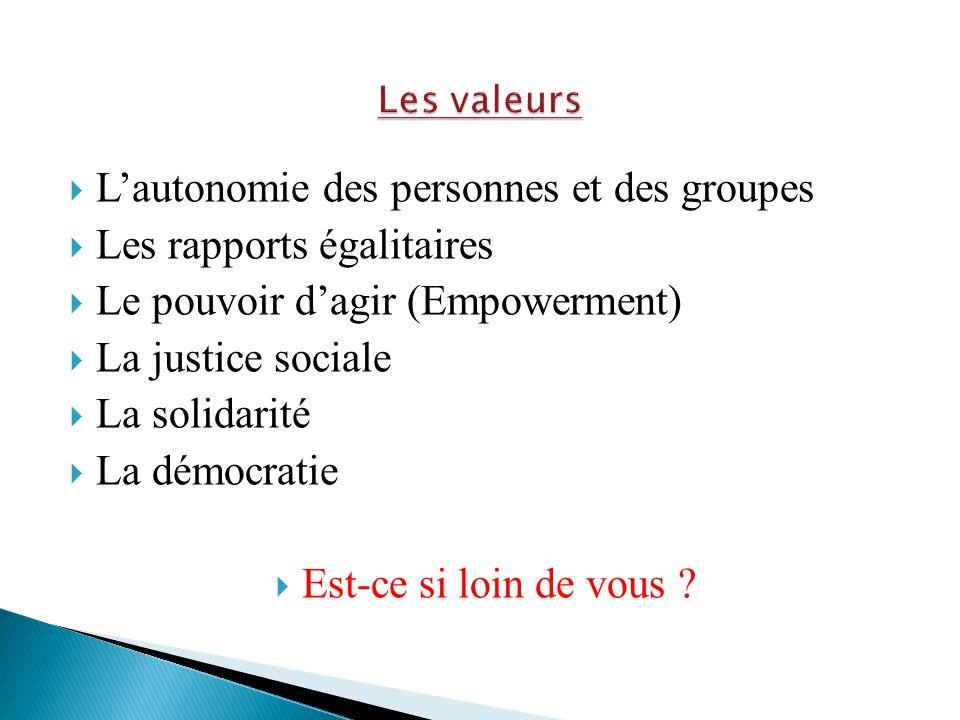  L'autonomie des personnes et des groupes  Les rapports égalitaires  Le pouvoir d'agir (Empowerment)  La justice sociale  La solidarité  La démo