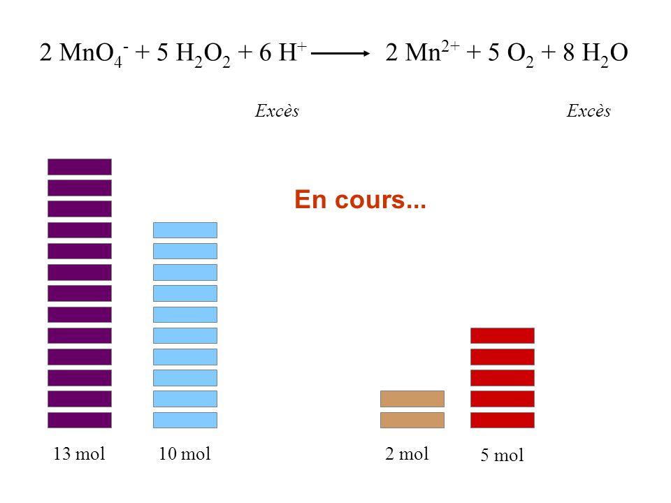 2 MnO 4 - + 5 H 2 O 2 + 6 H + 2 Mn 2+ + 5 O 2 + 8 H 2 O Excès 13 mol10 mol2 mol 5 mol En cours...