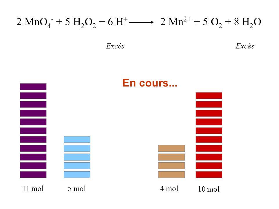 2 MnO 4 - + 5 H 2 O 2 + 6 H + 2 Mn 2+ + 5 O 2 + 8 H 2 O Excès En cours... 11 mol5 mol4 mol 10 mol