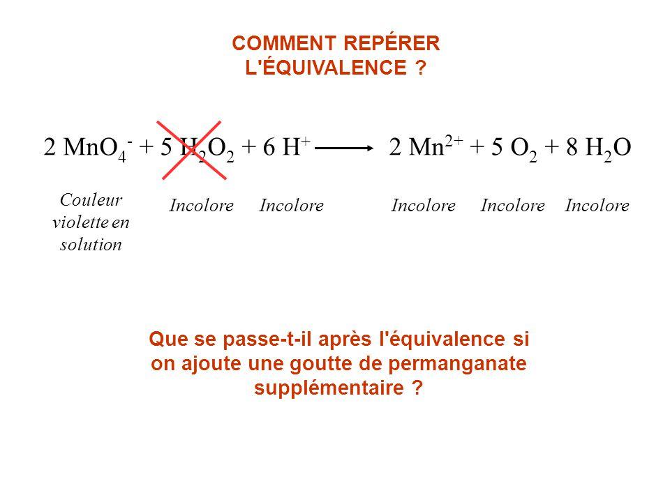 Que se passe-t-il après l'équivalence si on ajoute une goutte de permanganate supplémentaire ? COMMENT REPÉRER L'ÉQUIVALENCE ? 2 MnO 4 - + 5 H 2 O 2 +