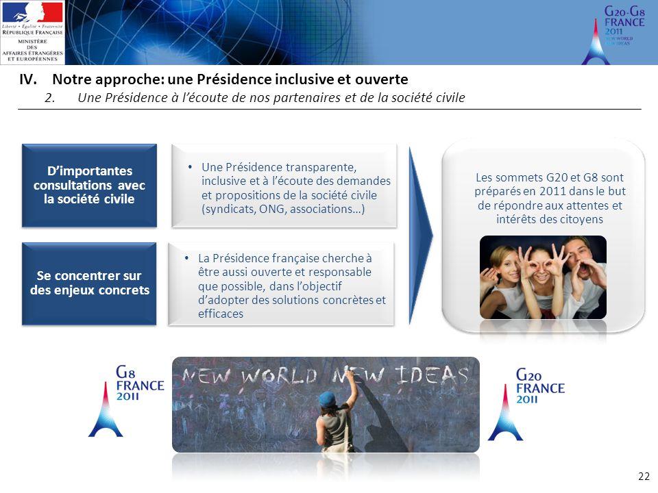 22 IV.Notre approche: une Présidence inclusive et ouverte 2.Une Présidence à l'écoute de nos partenaires et de la société civile Les sommets G20 et G8