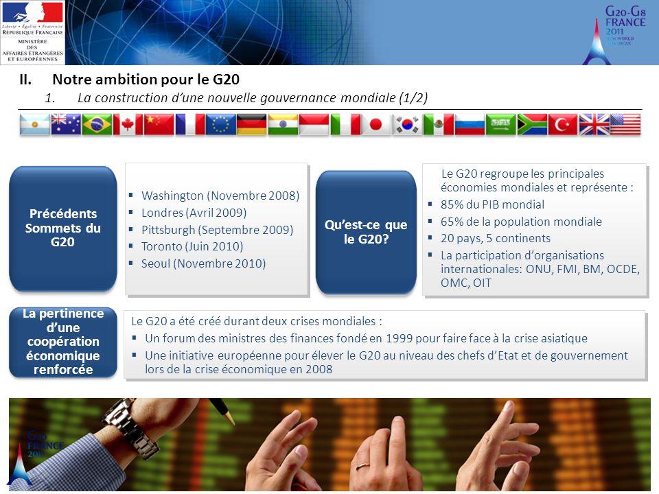 9 II.Notre ambition pour le G20 1.La construction d'une nouvelle gouvernance mondiale (1/2) La pertinence d'une coopération économique renforcée  Was