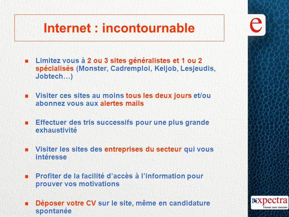 Internet : incontournable n Limitez vous à 2 ou 3 sites généralistes et 1 ou 2 spécialisés (Monster, Cadremploi, Keljob, Lesjeudis, Jobtech…) n Visite
