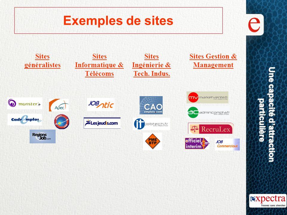 Exemples de sites Une capacité d'attraction particulière Une capacité d'attraction particulière Sites généralistes Sites Informatique & Télécoms Sites