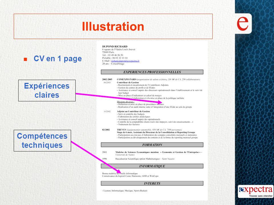 Illustration n CV en 1 page Expériences claires Compétences techniques