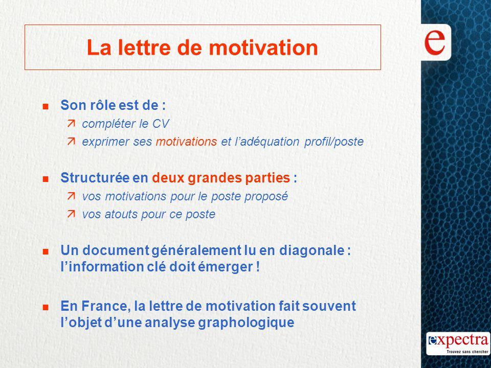 La lettre de motivation n Son rôle est de : äcompléter le CV äexprimer ses motivations et l'adéquation profil/poste n Structurée en deux grandes parti