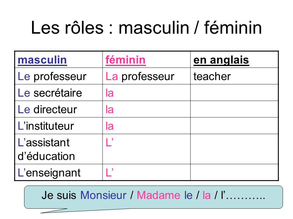 Les rôles : masculin / féminin masculinfémininen anglais Le professeurLa professeurteacher Le secrétairela Le directeurla L'instituteurla L'assistant