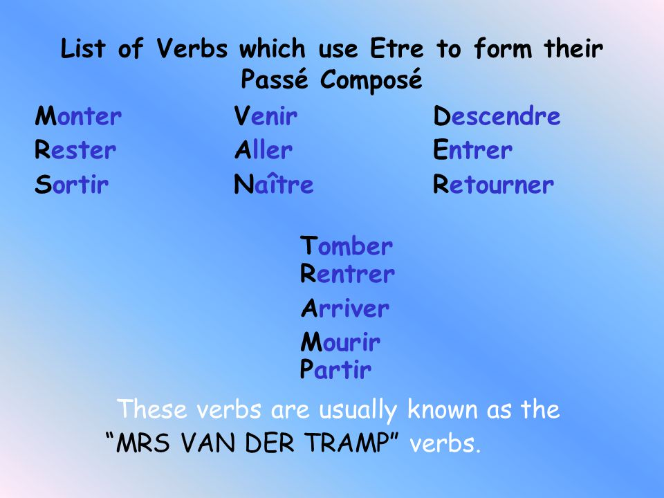 List of Verbs which use Etre to form their Passé Composé Monter VenirDescendre Rester AllerEntrer SortirNaîtreRetourner Tomber Rentrer Arriver Mourir Partir These verbs are usually known as the MRS VAN DER TRAMP verbs.