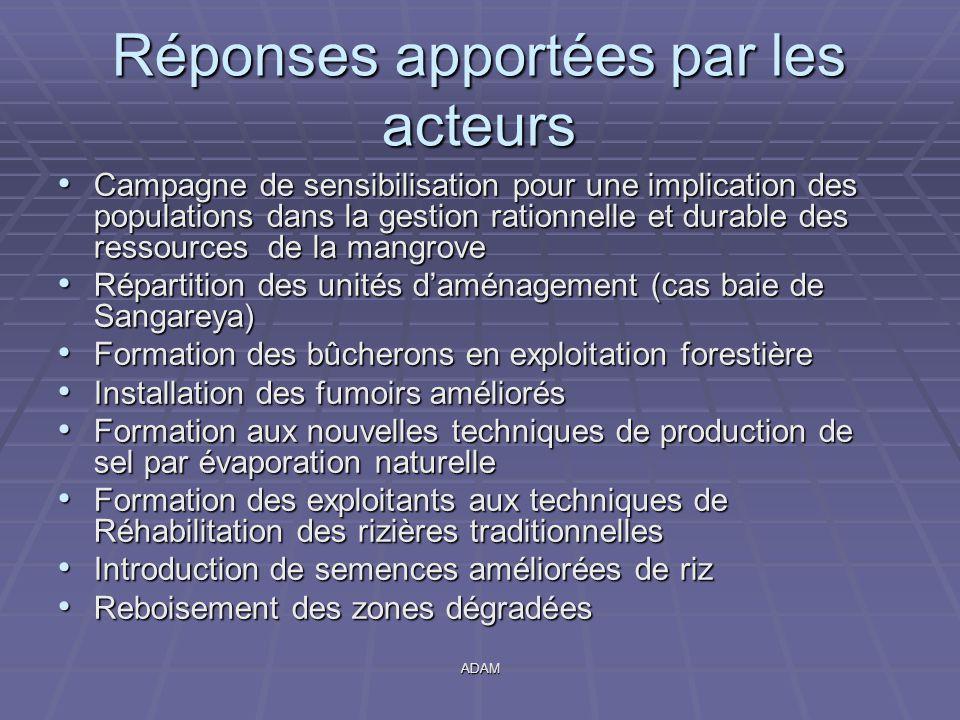 ADAM Réponses apportées par les acteurs Campagne de sensibilisation pour une implication des populations dans la gestion rationnelle et durable des re